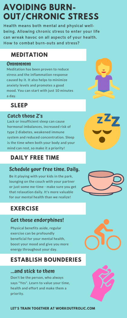Infographic for avoiding burnout & chronic stress