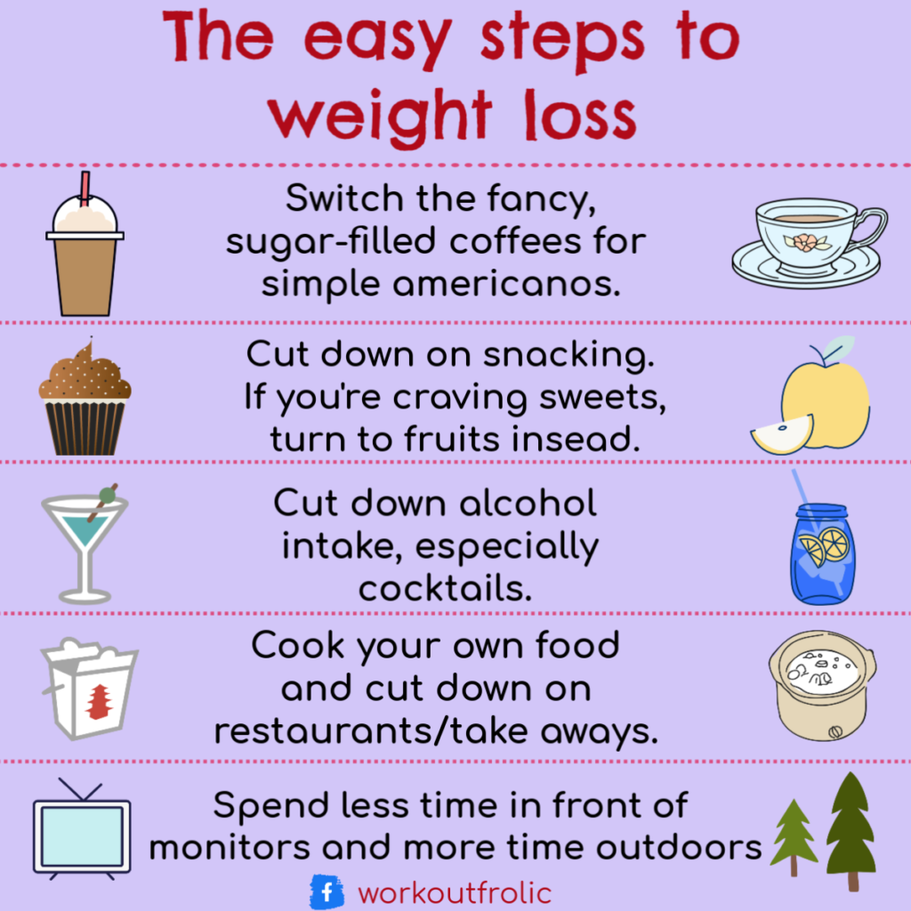 Ways to avoid unhealthy snacking